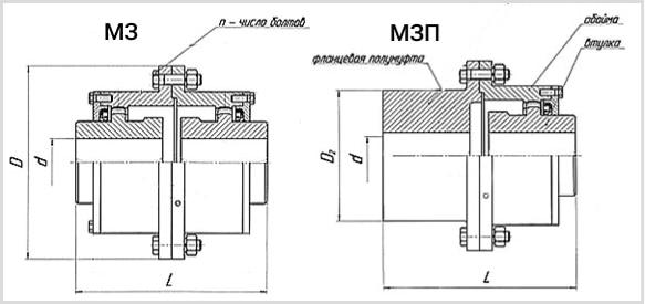 Чертеж муфты МЗ-7