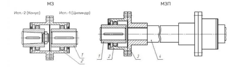 конструкция зубчатой муфты мз-7