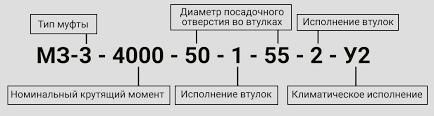 Расшифровка маркировки муфты МЗ