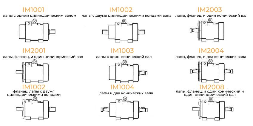 Монтажное исполнение Крановых двигателей